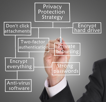 online privacy: Businessman drawing privacy protection diagram  Stock Photo