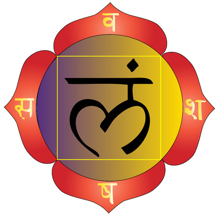 tibetan: the  draw of The Base Chakra