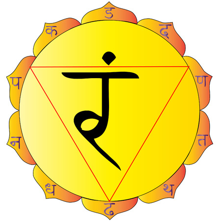 hinduism: the   draw of The Solar Plexus Chakra