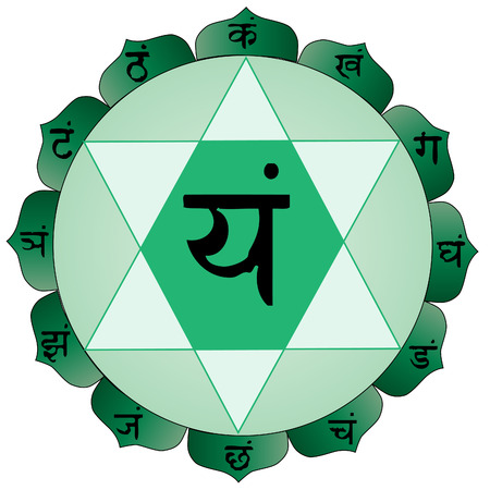 tibetan: the  draw of The Heart Chakra
