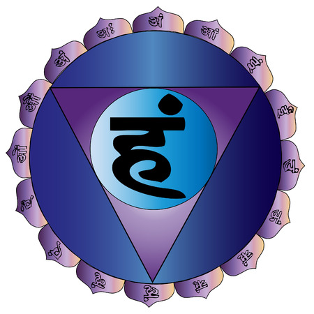 the  draw of The Throat Chakra