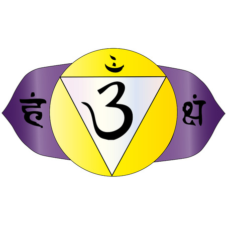 the   draw of The Brow Chakra