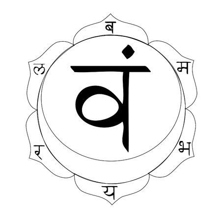 sacral: de trekking van de Sacrale Chakra