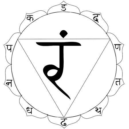 sanskrit: the draw of The Solar Plexus Chakra