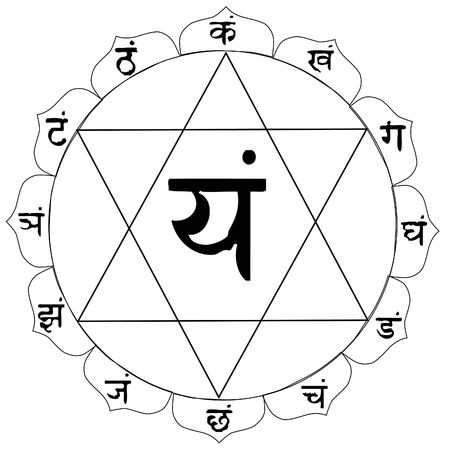 tantra: the draw of The Heart Chakra