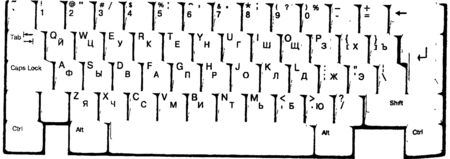keyboard Stock Vector - 19704466