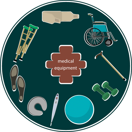 orthopedic equipment. wheelchairs, crutches, dumbbells, insoles, thermometer, stick and so on.