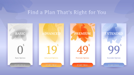 Vector pricing table template with four columns: basic, advanced, premium and extended. Colorful multipurpose abstract leaves.