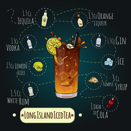 Stock popular alcoholic cocktail Long Island iced tea with a detailed recipe and ingredients in a series of world best cocktails