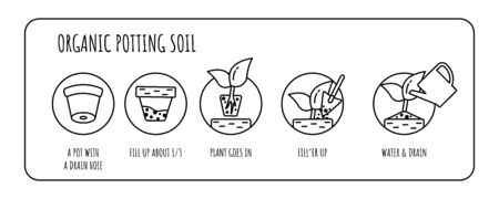 Potting mix concept. Organic Soil icons for Plants. Planting preparation stage. Editable stroke