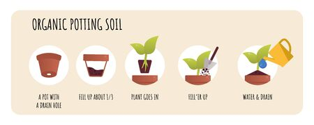 Potting soil mix concept. Organic Soil for Plants. Planting preparation stage. Иллюстрация
