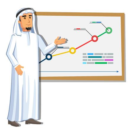 arab adult: Cartoon Arabic man character image. Vector illustration Illustration