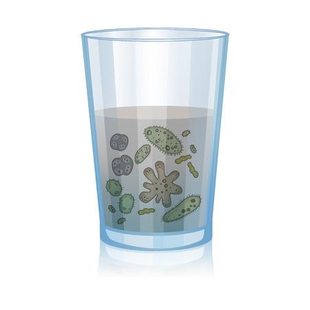 contaminacion del agua: Vidrio con agua sucia, bacterias, microbiolog�a, infecci�n ilustraci�n. ilustraci�n vectorial Vectores