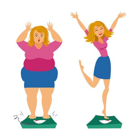 05ed71d11b07a6 Helaas dikke vrouw en gelukkige slanke vrouw. Voor en na