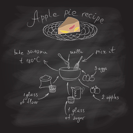 blackboard background: the illustration of apple pie with recipe