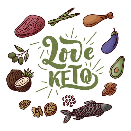 Sketch lettering with green keto diet doodle elements for concept design. Hand drawn vector illustration. Food for Ketogenic