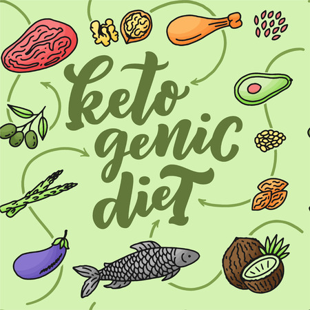 Sketch lettering with green keto diet doodle elements for concept design. Seamless pattern. Hand drawn vector illustration. Food for Ketogenic