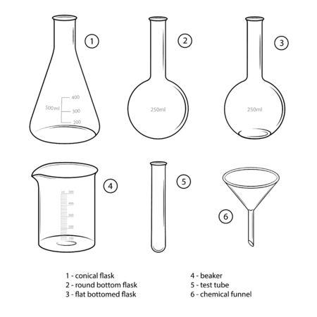 Ensemble de verrerie chimique. Croquis, couleur noire. Flacon, ampoule, tube à essai, ballon à fond rond, ballon à fond plat, bécher, entonnoir chimique, fiole conique.