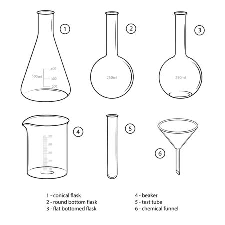 Set of chemical glassware. Sketches, black color. Flask, bulb, test tube, round bottom flask, flat bottomed flask, beaker, chemical funnel, conical flask.