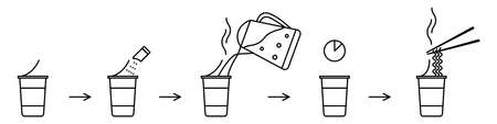 Instant noodle making instructions in line icon style. Vector illustration of step by step guide how to make ramen in cup. Symbols with editable stroke, great for package design.