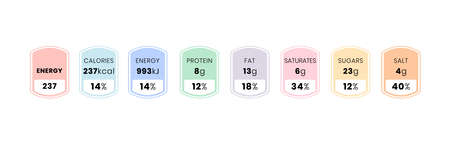 Nutrition facts and daily value information label template per serving. Vector illustration of food and drink ingredients amounts of calories, fat, protein in grams and percentage for box package