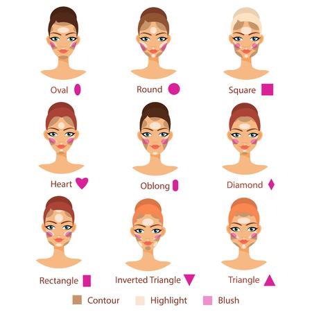 Hoogtepunt, contour en blozen voor verschillende vrouwelijke vorm van het gezicht. Basis van de contouren. Markeren en contouren. Gezicht types voor schoonheid.