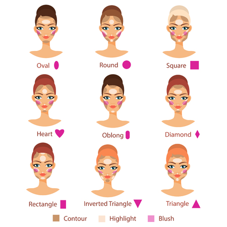 Highlight, contour and blush for different female face shape. Basic of contouring. Highlighting and contouring. Face types for beauty.