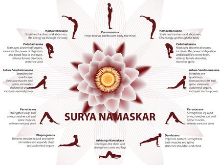 sequence: Yoga infographics, Surya Namaskar sequence, Salutation to the Sun, benefits of practice