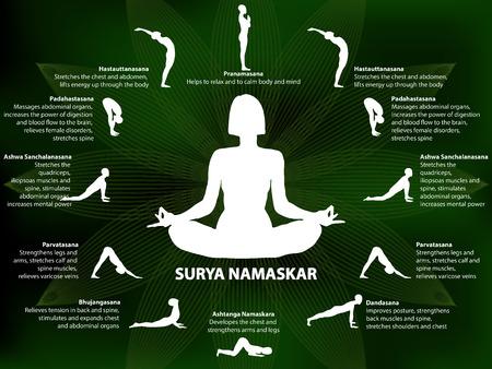 infografía yoga, la secuencia de Surya Namaskar, saludo al Sol, los beneficios de la práctica Ilustración de vector