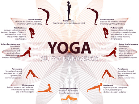 harmony: Yoga infographics, Surya Namaskar sequence, Salutation to the Sun, benefits of practice