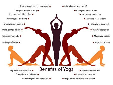 infografiki jogi, psychiczne i fizyczne korzyści z praktyki Ilustracje wektorowe