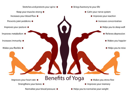 Yoga infographics, mental and physical benefits of practice Ilustracja
