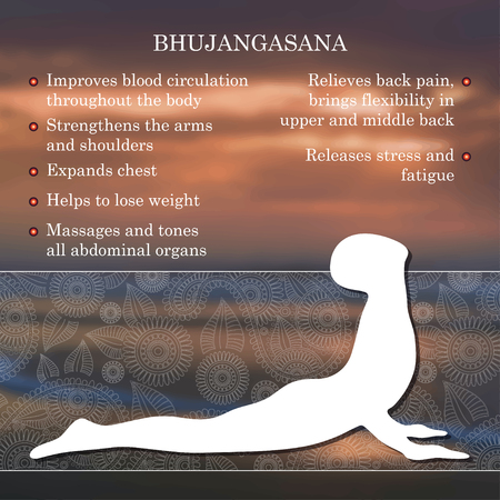bhujangasana: Yoga pose infographics, benefits of practice Bhujangasana