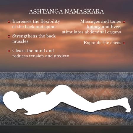ashtanga: Yoga pose infographics, benefits of practice Ashtanga Namaskara