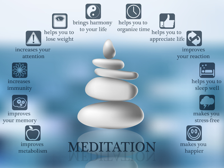 Advantages and profits of meditation infographic