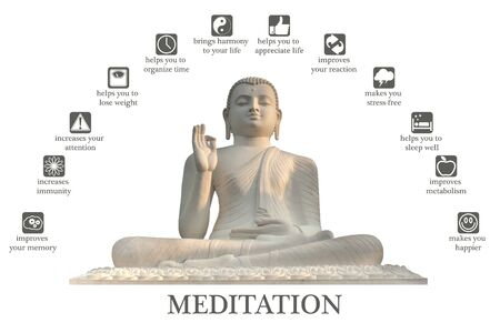 Advantages and profits of meditation infographic with Buddha posture 版權商用圖片