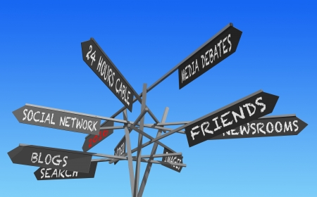 social networking conceptual multidirectional post over blue sky