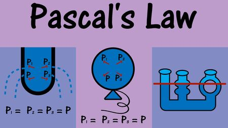 Water Circle. Pascal Principle. Water test with three different sizes