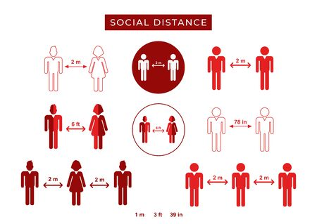 Social Distancing. Set Icons. Meters, Feet icons. Vector Image. Ilustrace