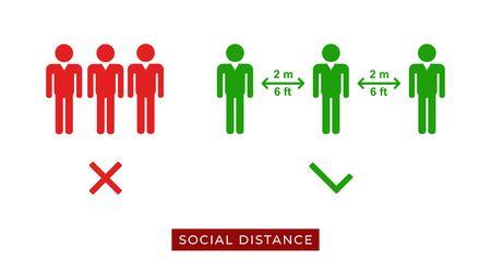 Social Distancing. Set Icons. Meters, Feet icons. Vector Image. Standard-Bild - 149662496
