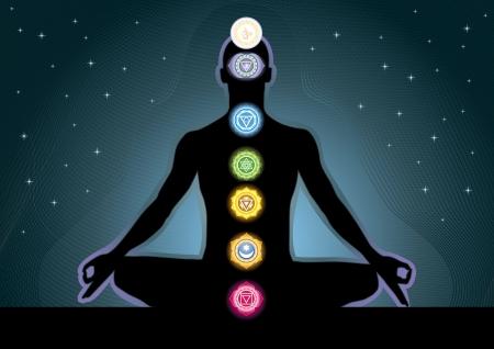 anahata: La posizione dei chakra sul corpo umano, immagine