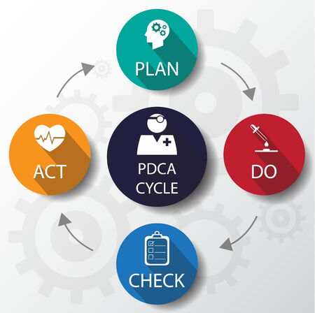 Medical PDCA Cycle Design template / can be used for infographics / medical banners / graphic or website layout.