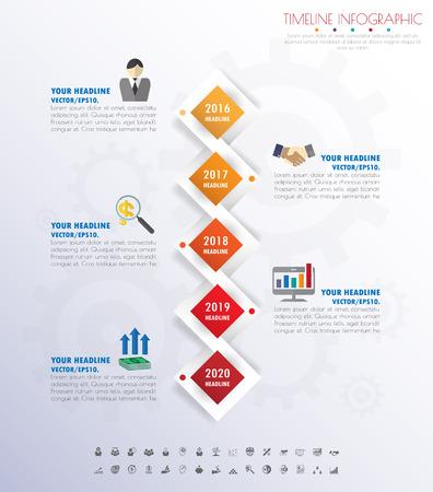 milestones: Timeline with Milestones.