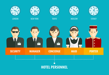 Hotel personnel structure infographics.