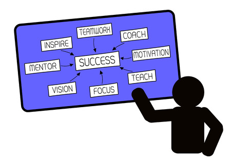 sucees plan mind map vector