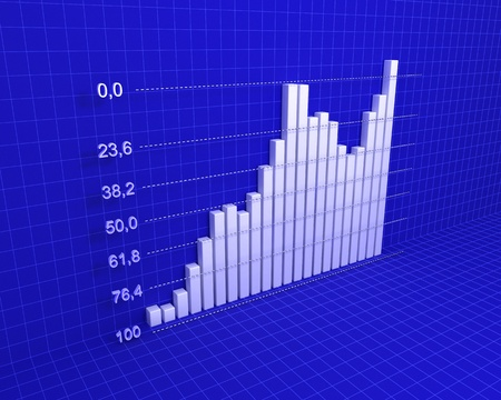Chart, diagram (Fibonacci number) photo