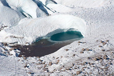 glaciers: Melting glaciers in the swiss alps