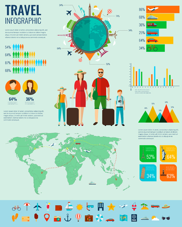 Travel and Tourism. Infographic set with charts and other elements. Vector illustration.