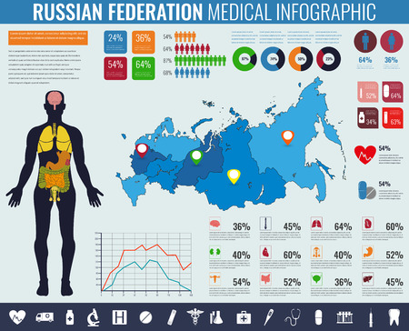 federation: Russian Federation Medical Infographic. Infographic set with charts and other elements. illustration
