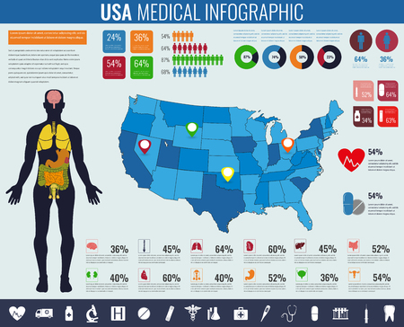 heart health: USA Medical Infographic. Infographic set with charts and other elements. illustration. Illustration